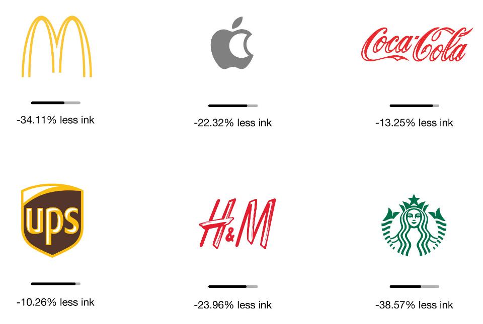 O designer que se dedica a desenhar versões mais econômicas de logos famosos para diminuir uso de tinta